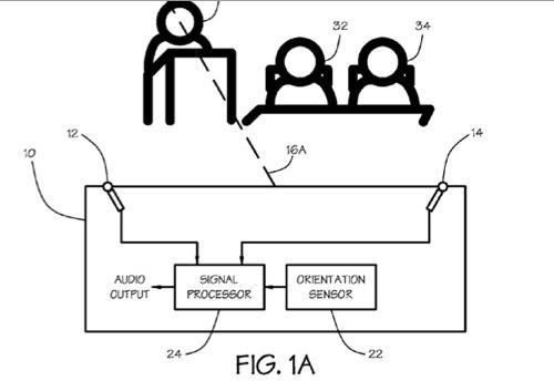 Apple patent involves beamforming audio for … TV, new Macs, Apple TV?