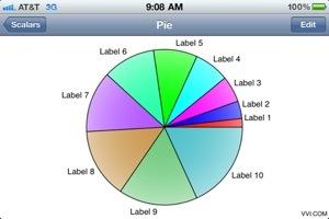Graph graphs graphs on Mac OS X, iOS devices