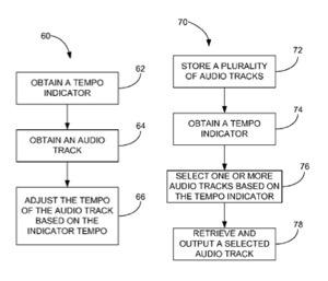 Apple patent involves music synchronization arrangement