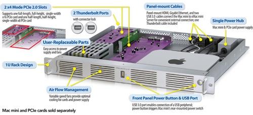Kool Tools: xMac mini server line-up
