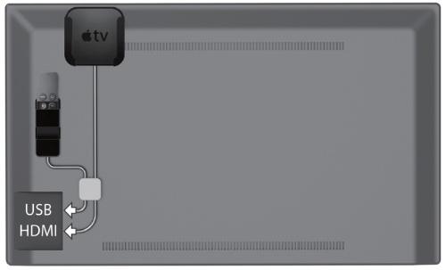Kool Tools: Apple TV mount