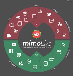 Kool Tools: mimoLive