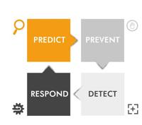 ERPScan introduces SAP Cybersecurity Framework