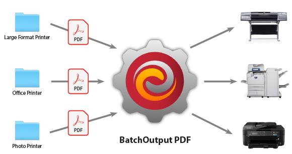 BatchOutput PDF now notarized By Apple