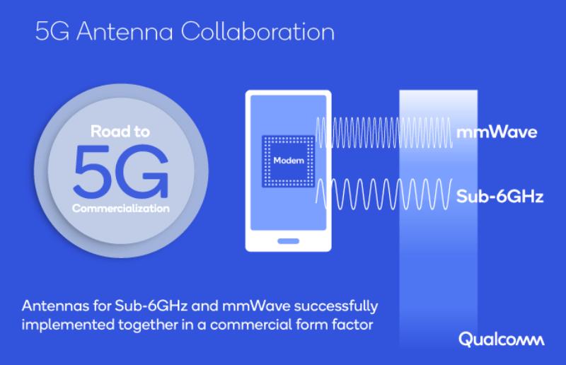 5G smartphone test results underscore value of millimeter wave