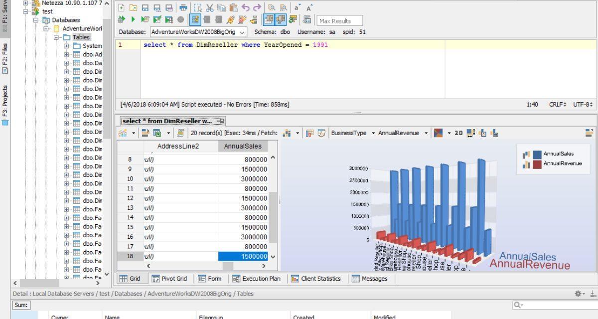 Kool Tools: Aqua Data Studio 22 database management, analytics software